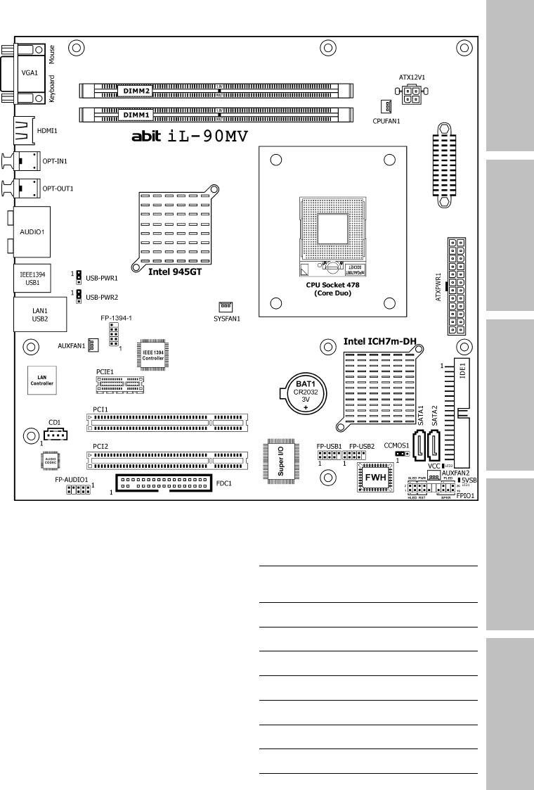 computer hardware description pdf filetype pdf