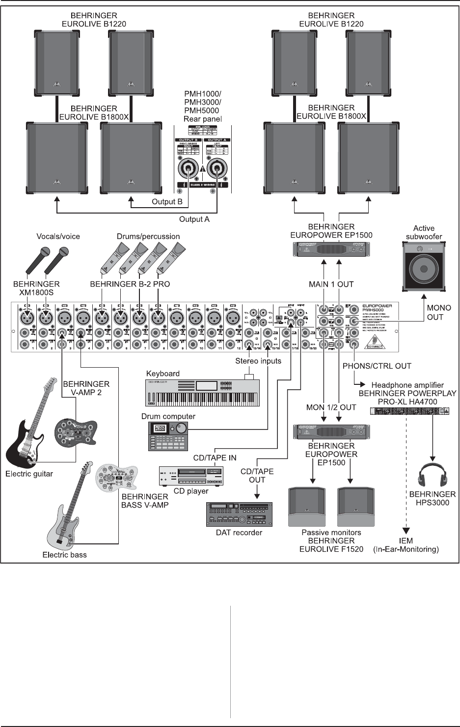 behringer musical instrument pmh3000 manual  page 12 of 14